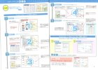 画像: Presentation Workbook 3  本DVD付